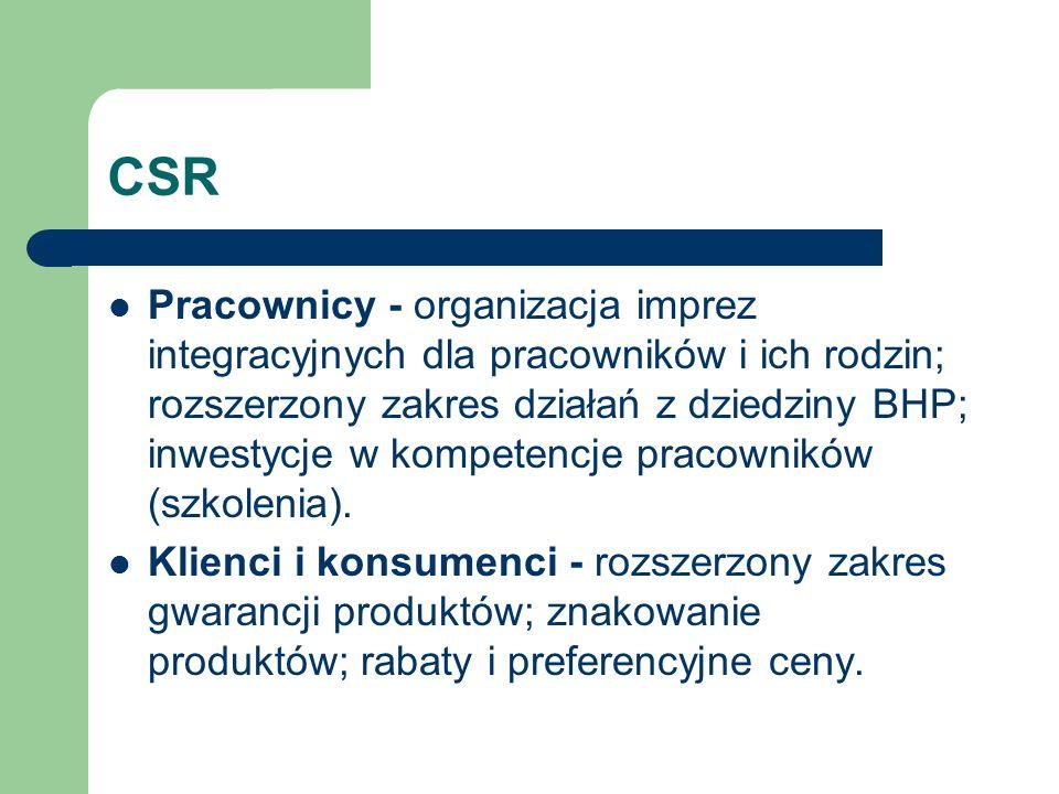 CSR Pracownicy - organizacja imprez integracyjnych dla pracowników i ich rodzin; rozszerzony zakres działań z dziedziny BHP; inwestycje w kompetencje