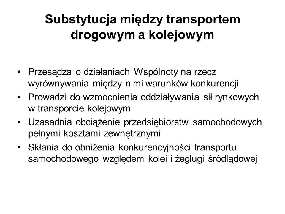 Substytucja między transportem drogowym a kolejowym Przesądza o działaniach Wspólnoty na rzecz wyrównywania między nimi warunków konkurencji Prowadzi