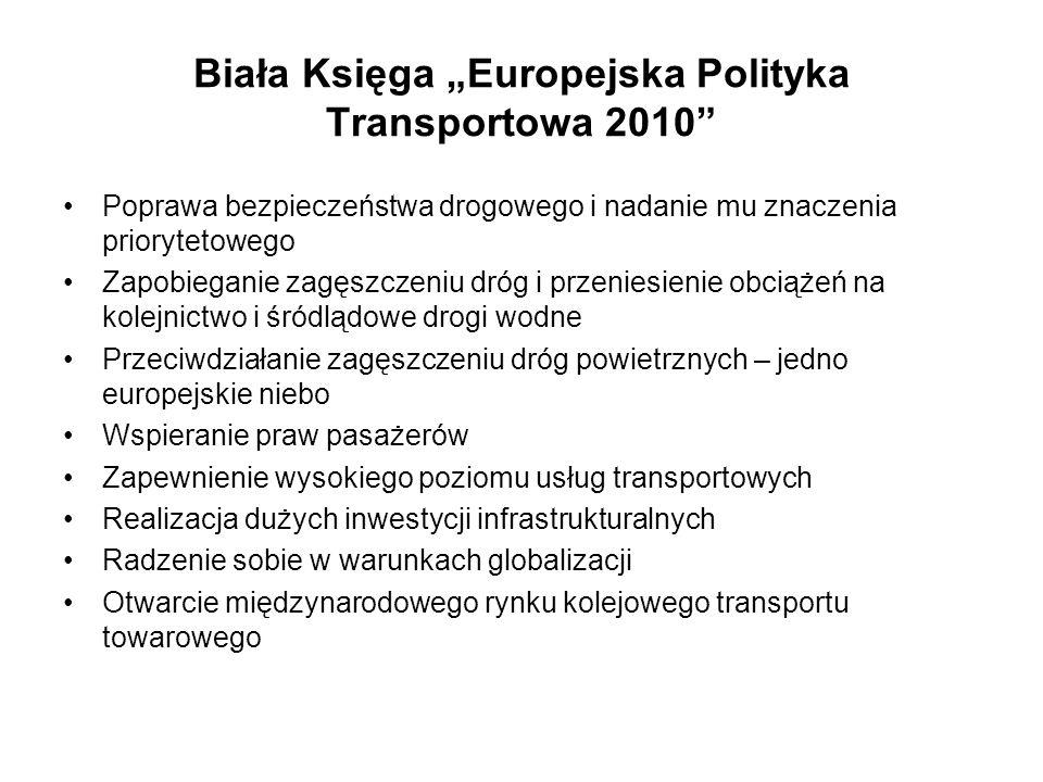 Biała Księga Europejska Polityka Transportowa 2010 Poprawa bezpieczeństwa drogowego i nadanie mu znaczenia priorytetowego Zapobieganie zagęszczeniu dr