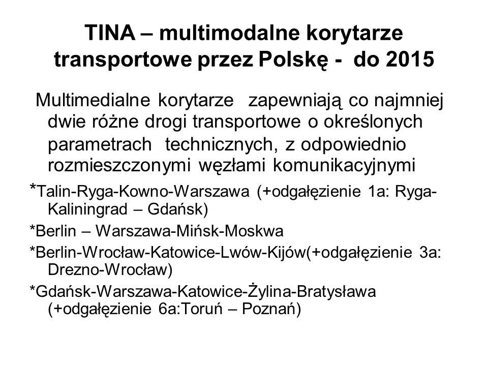 TINA – multimodalne korytarze transportowe przez Polskę - do 2015 Multimedialne korytarze zapewniają co najmniej dwie różne drogi transportowe o okreś