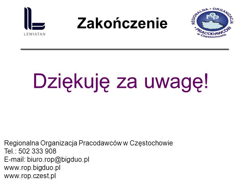 Zakończenie Dziękuję za uwagę! Regionalna Organizacja Pracodawców w Częstochowie Tel.: 502 333 908 E-mail: biuro.rop@bigduo.pl www.rop.bigduo.pl www.r