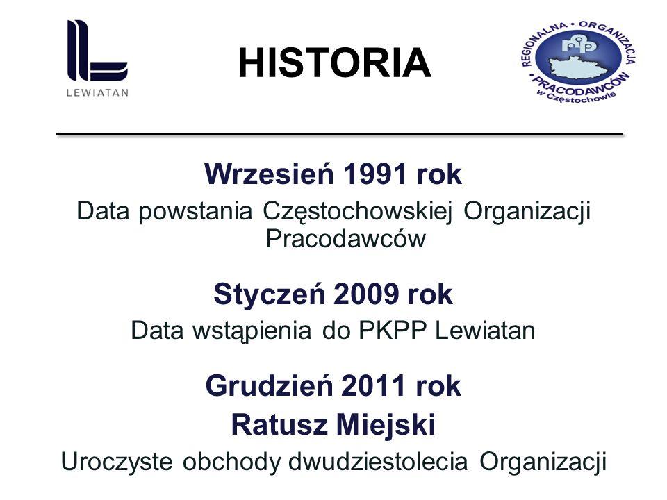 HISTORIA Wrzesień 1991 rok Data powstania Częstochowskiej Organizacji Pracodawców Styczeń 2009 rok Data wstąpienia do PKPP Lewiatan Grudzień 2011 rok