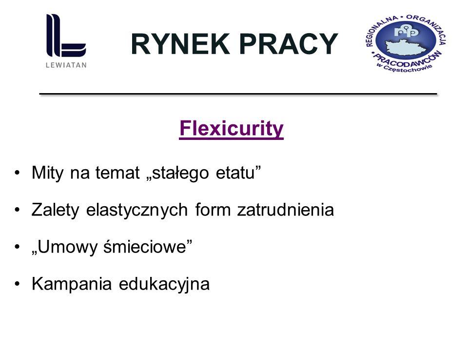 RYNEK PRACY Flexicurity Mity na temat stałego etatu Zalety elastycznych form zatrudnienia Umowy śmieciowe Kampania edukacyjna