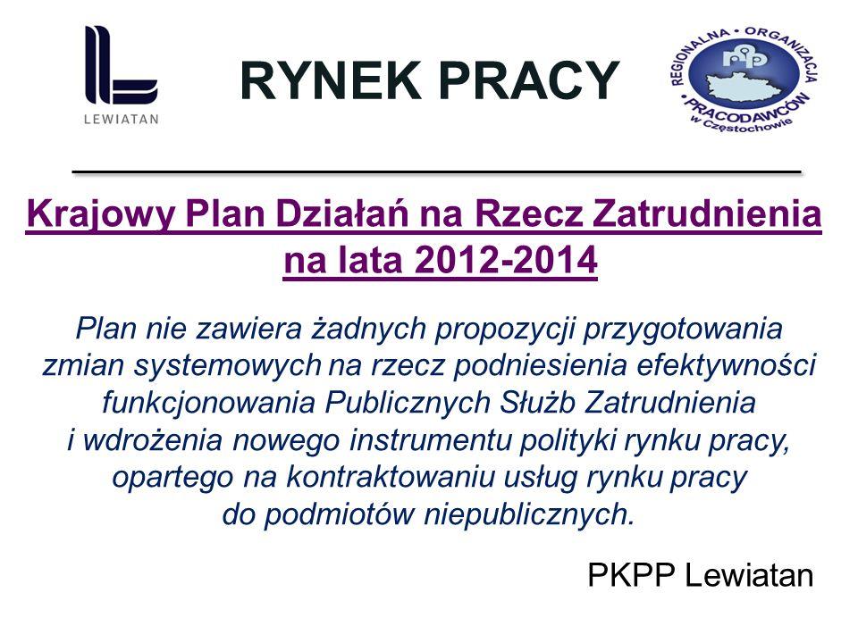 Krajowy Plan Działań na Rzecz Zatrudnienia na lata 2012-2014 Plan nie zawiera żadnych propozycji przygotowania zmian systemowych na rzecz podniesienia