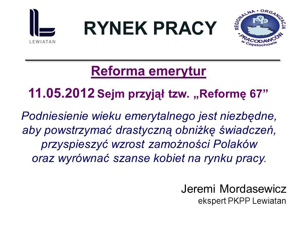 Reforma emerytur 11.05.2012 Sejm przyjął tzw. Reformę 67 Podniesienie wieku emerytalnego jest niezbędne, aby powstrzymać drastyczną obniżkę świadczeń,
