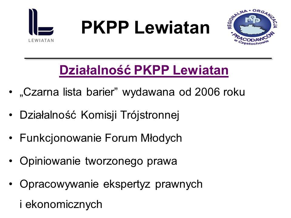 PKPP Lewiatan Działalność PKPP Lewiatan Czarna lista barier wydawana od 2006 roku Działalność Komisji Trójstronnej Funkcjonowanie Forum Młodych Opinio