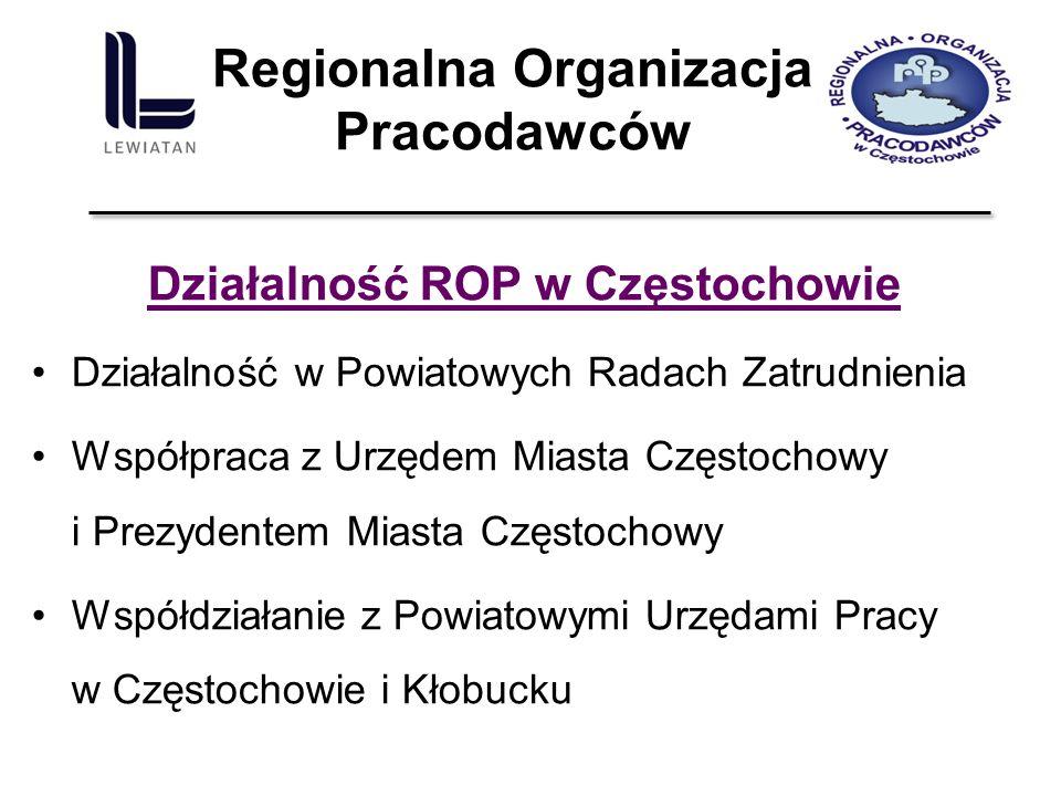 Regionalna Organizacja Pracodawców Działalność ROP w Częstochowie Działalność w Powiatowych Radach Zatrudnienia Współpraca z Urzędem Miasta Częstochow