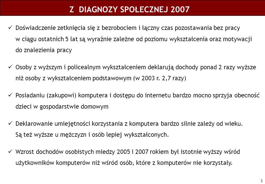 34 POLSKA: Korelacja między odsetkiem ludności z wyższym lub średnim wykształceniem a PKB na mieszkańca w podregionach % ludności z wykształceniem wyższym lub średnim w 2002 r.