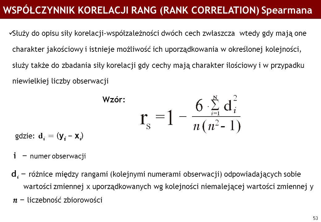 53 WSPÓŁCZYNNIK KORELACJI RANG (RANK CORRELATION) Spearmana Służy do opisu siły korelacji-współzależności dwóch cech zwłaszcza wtedy gdy mają one char