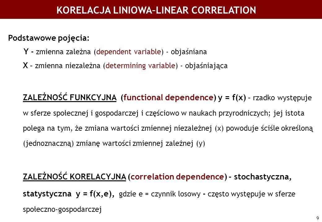 10 Korelacja całkowita (total correlation) - brutto, tj.