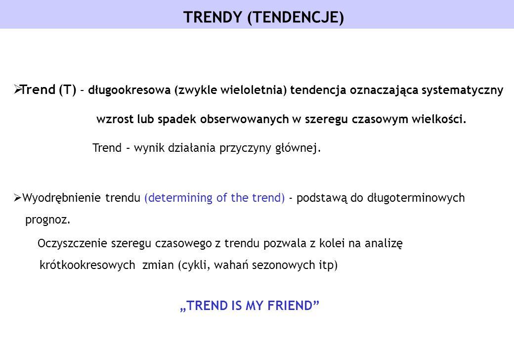 Trend (T) – długookresowa (zwykle wieloletnia) tendencja oznaczająca systematyczny wzrost lub spadek obserwowanych w szeregu czasowym wielkości. Trend