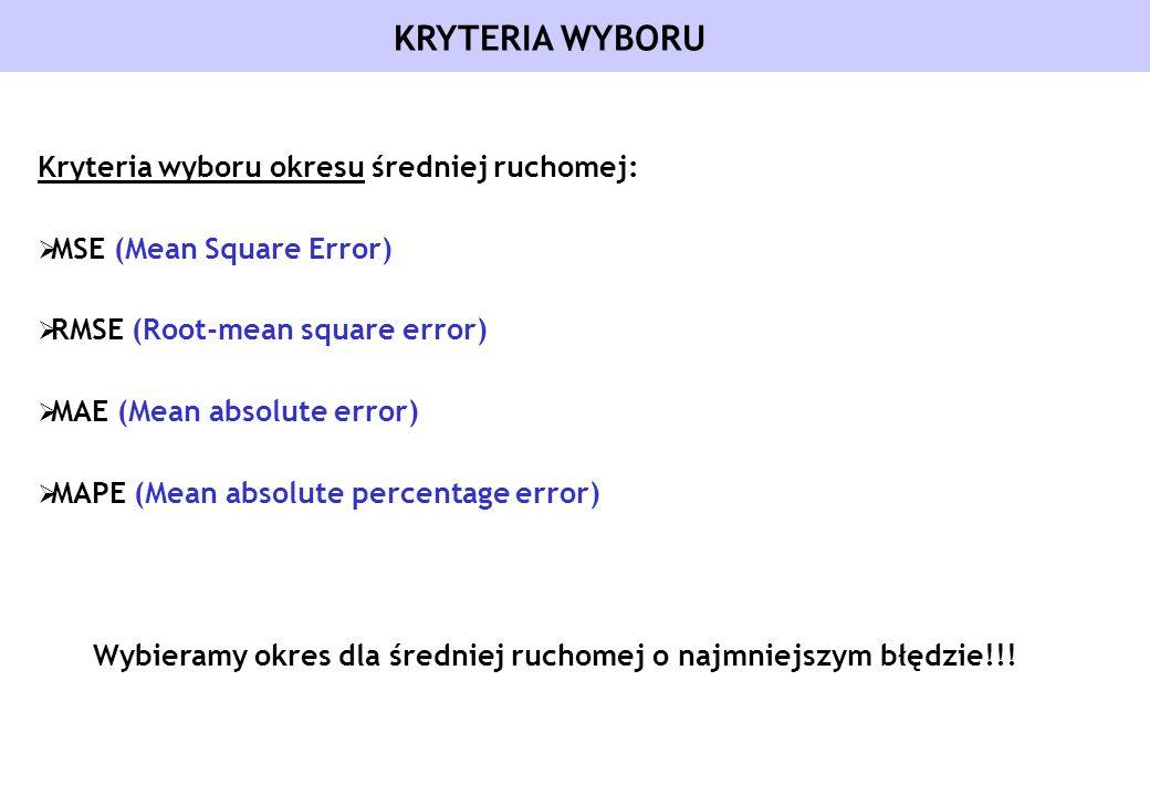 KRYTERIA WYBORU Kryteria wyboru okresu średniej ruchomej: MSE (Mean Square Error) RMSE (Root-mean square error) MAE (Mean absolute error) MAPE (Mean a