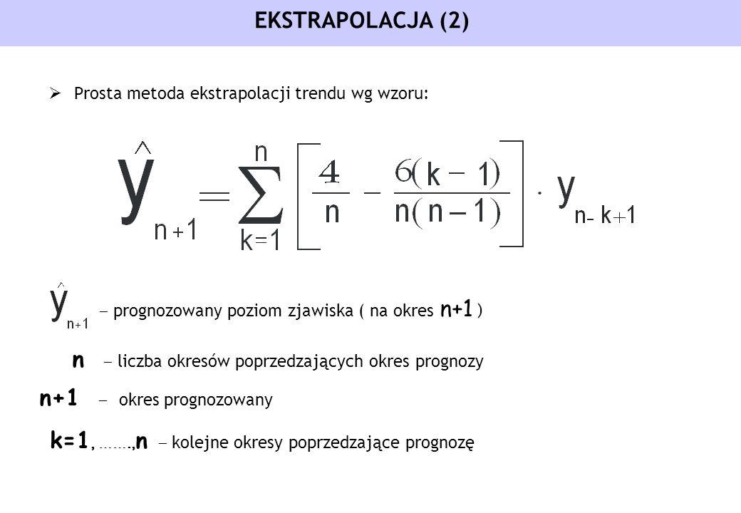 EKSTRAPOLACJA (2) Prosta metoda ekstrapolacji trendu wg wzoru: - prognozowany poziom zjawiska ( na okres n+1 ) n - liczba okresów poprzedzających okre