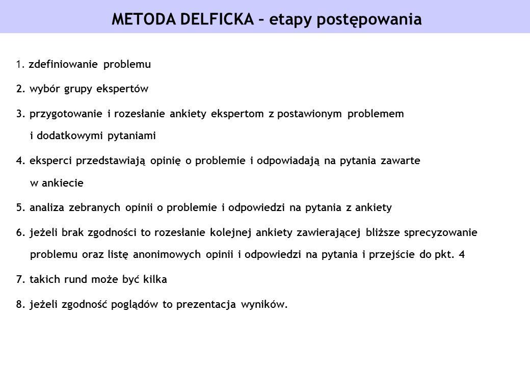 METODA DELFICKA – etapy postępowania 1. zdefiniowanie problemu 2. wybór grupy ekspertów 3. przygotowanie i rozesłanie ankiety ekspertom z postawionym