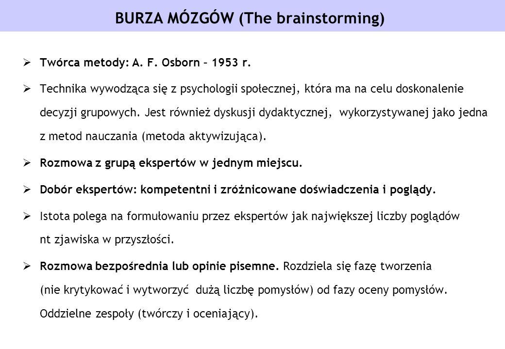 BURZA MÓZGÓW (The brainstorming) Twórca metody: A. F. Osborn – 1953 r. Technika wywodząca się z psychologii społecznej, która ma na celu doskonalenie