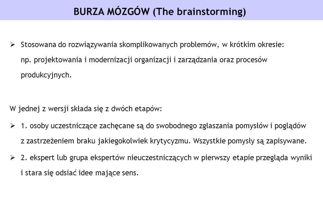 BURZA MÓZGÓW (The brainstorming) Stosowana do rozwiązywania skomplikowanych problemów, w krótkim okresie: np. projektowania i modernizacji organizacji