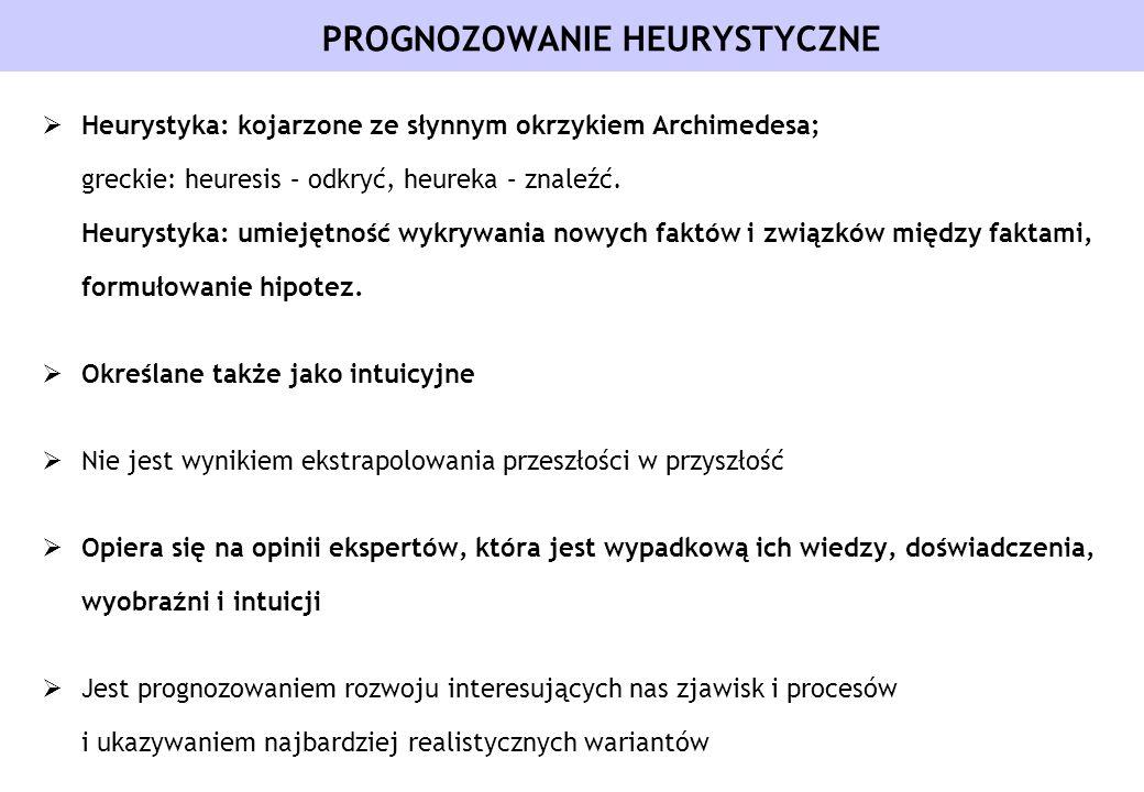 PROGNOZOWANIE HEURYSTYCZNE Heurystyka: kojarzone ze słynnym okrzykiem Archimedesa; greckie: heuresis – odkryć, heureka – znaleźć. Heurystyka: umiejętn