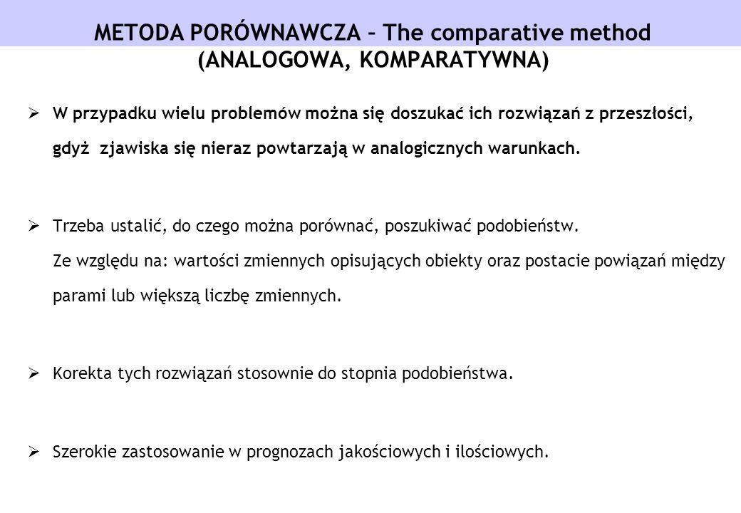 METODA PORÓWNAWCZA – The comparative method (ANALOGOWA, KOMPARATYWNA) W przypadku wielu problemów można się doszukać ich rozwiązań z przeszłości, gdyż
