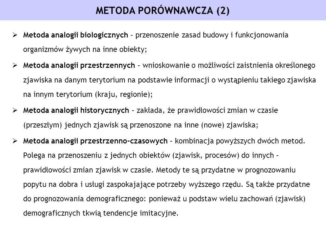 METODA PORÓWNAWCZA (2) Metoda analogii biologicznych – przenoszenie zasad budowy i funkcjonowania organizmów żywych na inne obiekty; Metoda analogii p