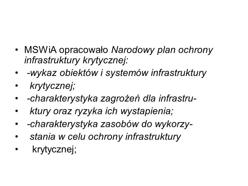 MSWiA opracowało Narodowy plan ochrony infrastruktury krytycznej: -wykaz obiektów i systemów infrastruktury krytycznej; -charakterystyka zagrożeń dla