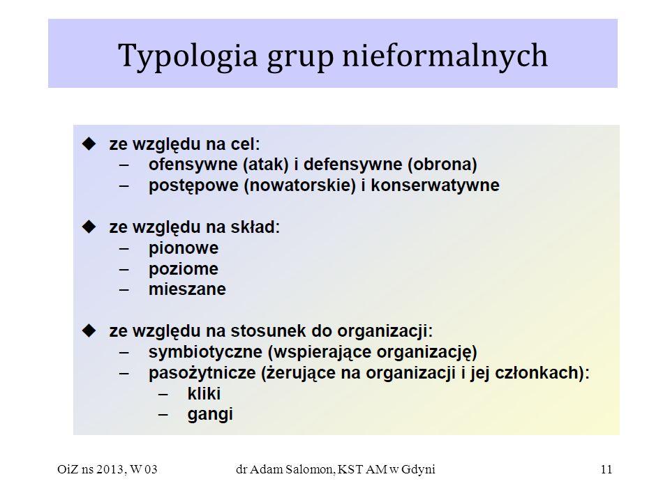 11 Typologia grup nieformalnych OiZ ns 2013, W 03dr Adam Salomon, KST AM w Gdyni