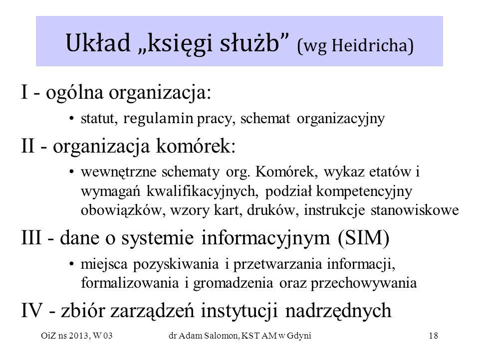 18 Układ księgi służb (wg Heidricha) I - ogólna organizacja: statut, regulamin pracy, schemat organizacyjny II - organizacja komórek: wewnętrzne schem