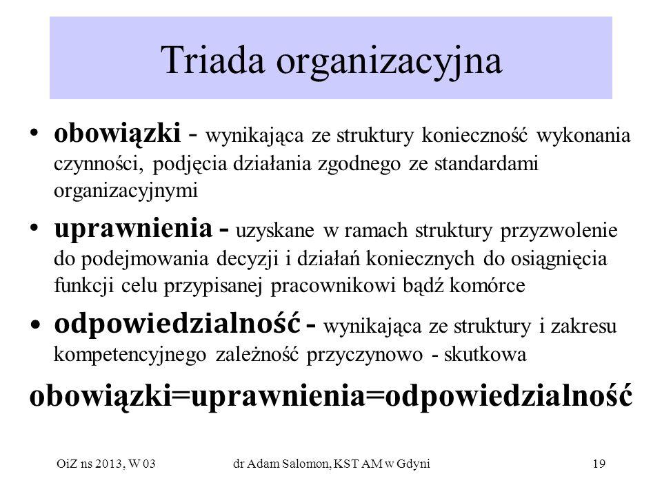 19 Triada organizacyjna obowiązki - wynikająca ze struktury konieczność wykonania czynności, podjęcia działania zgodnego ze standardami organizacyjnym