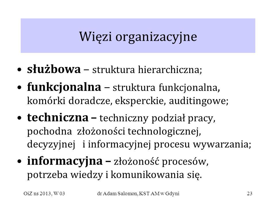 23 Więzi organizacyjne służbowa – struktura hierarchiczna; funkcjonalna – struktura funkcjonalna, komórki doradcze, eksperckie, auditingowe; techniczn