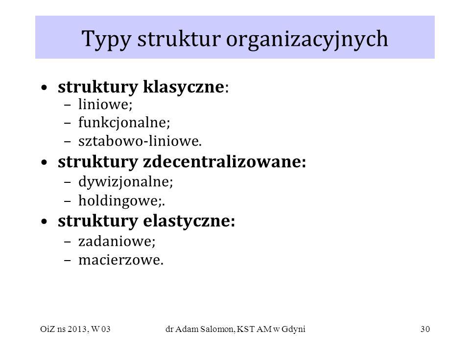 30 Typy struktur organizacyjnych struktury klasyczne: –liniowe; –funkcjonalne; –sztabowo-liniowe. struktury zdecentralizowane: –dywizjonalne; –holding