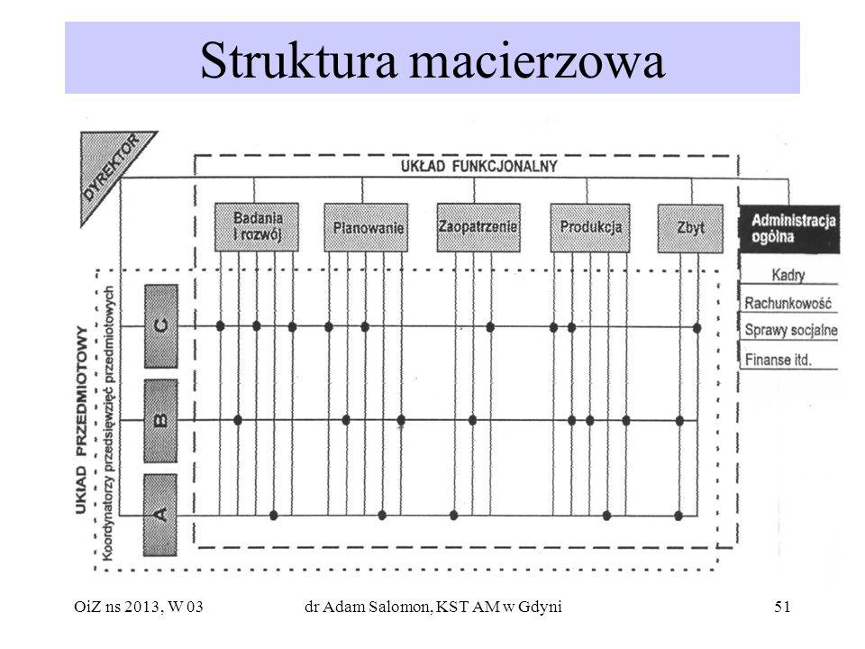 51 Struktura macierzowa OiZ ns 2013, W 03dr Adam Salomon, KST AM w Gdyni