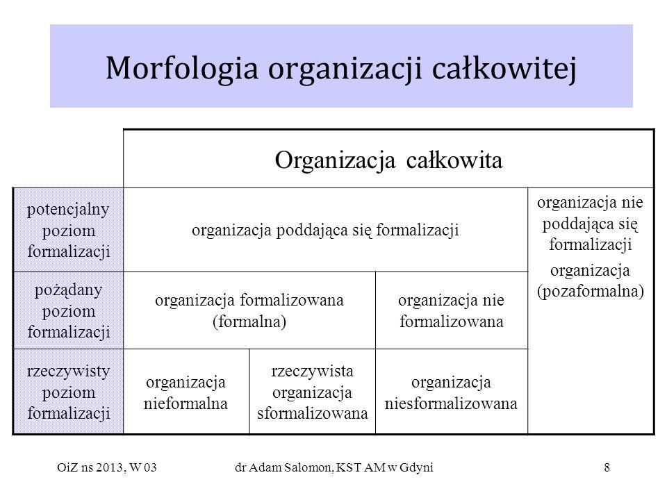 19 Triada organizacyjna obowiązki - wynikająca ze struktury konieczność wykonania czynności, podjęcia działania zgodnego ze standardami organizacyjnymi uprawnienia - uzyskane w ramach struktury przyzwolenie do podejmowania decyzji i działań koniecznych do osiągnięcia funkcji celu przypisanej pracownikowi bądź komórce odpowiedzialność - wynikająca ze struktury i zakresu kompetencyjnego zależność przyczynowo - skutkowa obowiązki=uprawnienia=odpowiedzialność OiZ ns 2013, W 03dr Adam Salomon, KST AM w Gdyni
