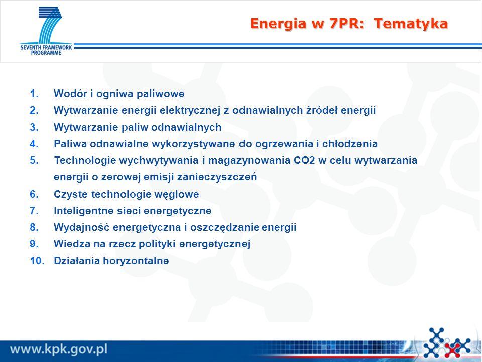Energia w 7PR: Tematyka 1. 1.Wodór i ogniwa paliwowe 2. 2.Wytwarzanie energii elektrycznej z odnawialnych źródeł energii 3. 3.Wytwarzanie paliw odnawi