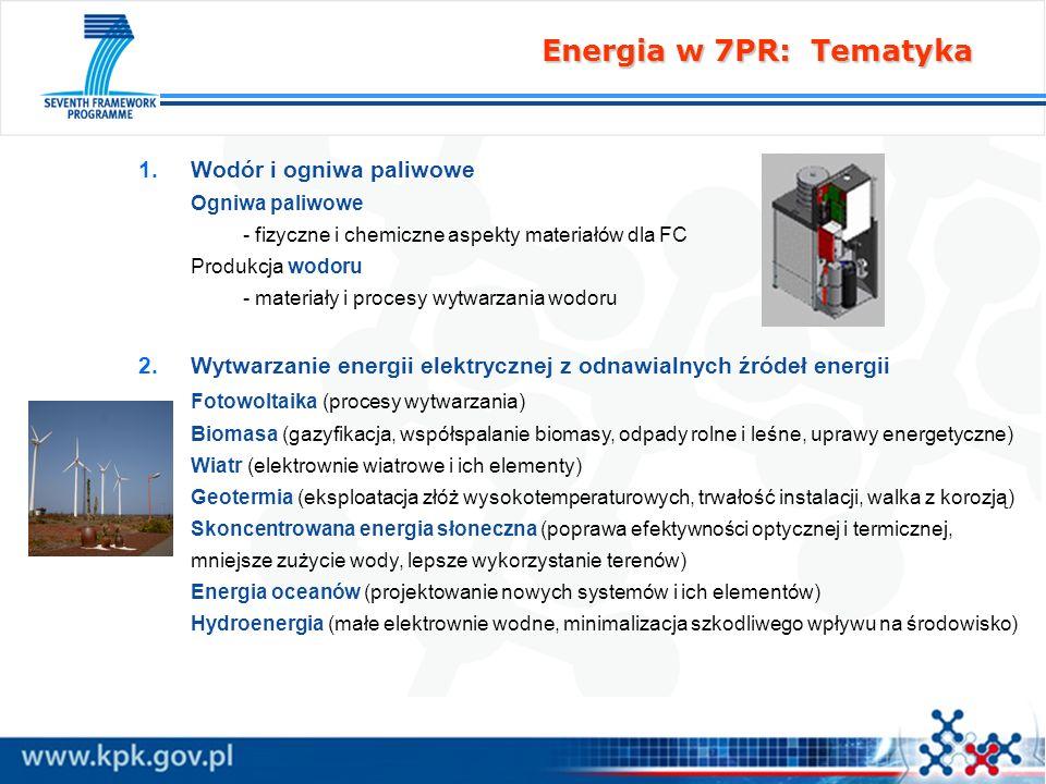Energia w 7PR: Tematyka 1. 1.Wodór i ogniwa paliwowe Ogniwa paliwowe - fizyczne i chemiczne aspekty materiałów dla FC Produkcja wodoru - materiały i p