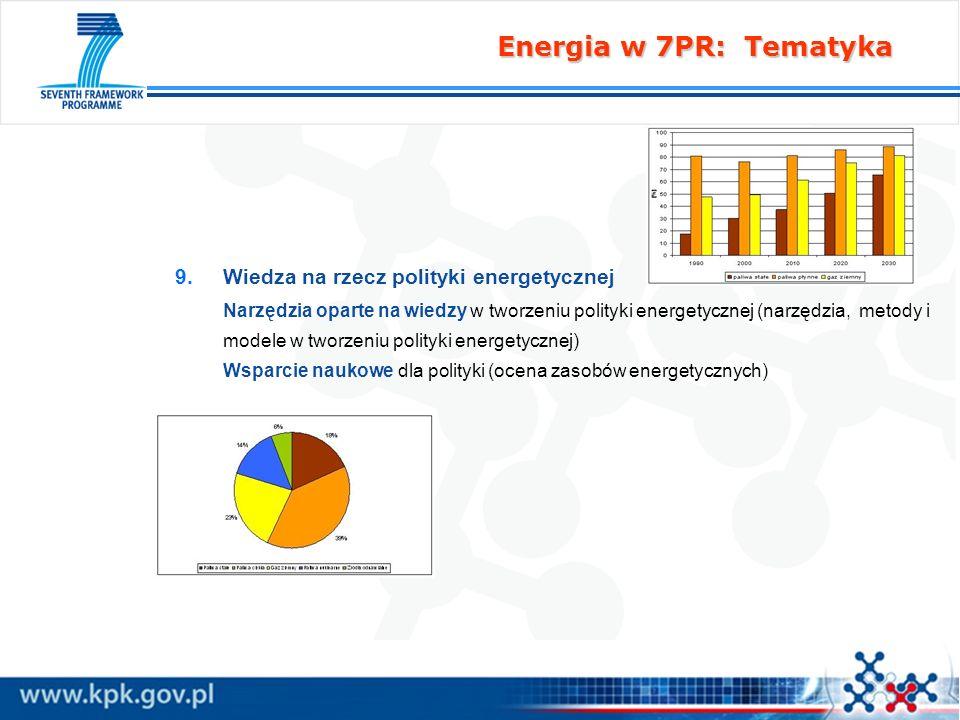 Energia w 7PR: Tematyka 9. 9.Wiedza na rzecz polityki energetycznej Narzędzia oparte na wiedzy w tworzeniu polityki energetycznej (narzędzia, metody i
