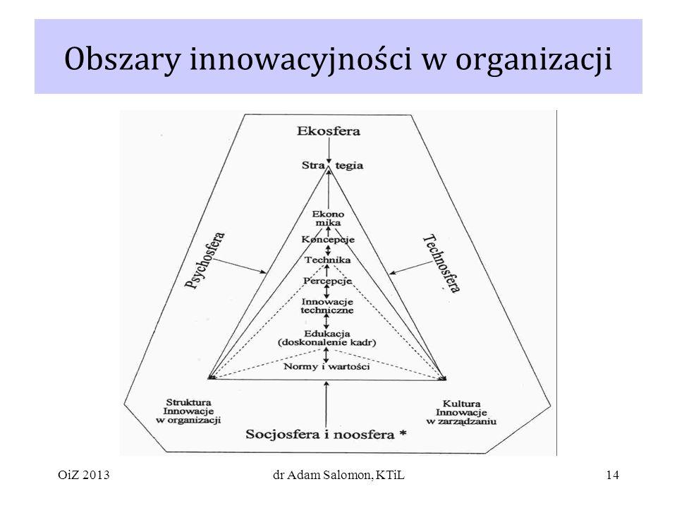 14 Obszary innowacyjności w organizacji dr Adam Salomon, KTiLOiZ 2013
