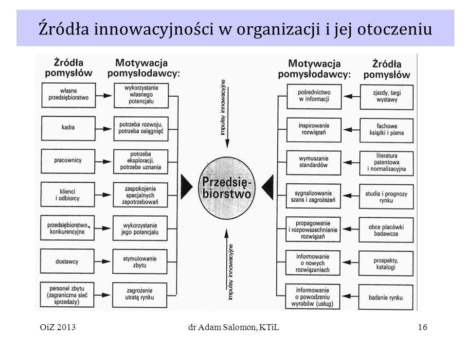 16 Źródła innowacyjności w organizacji i jej otoczeniu dr Adam Salomon, KTiLOiZ 2013