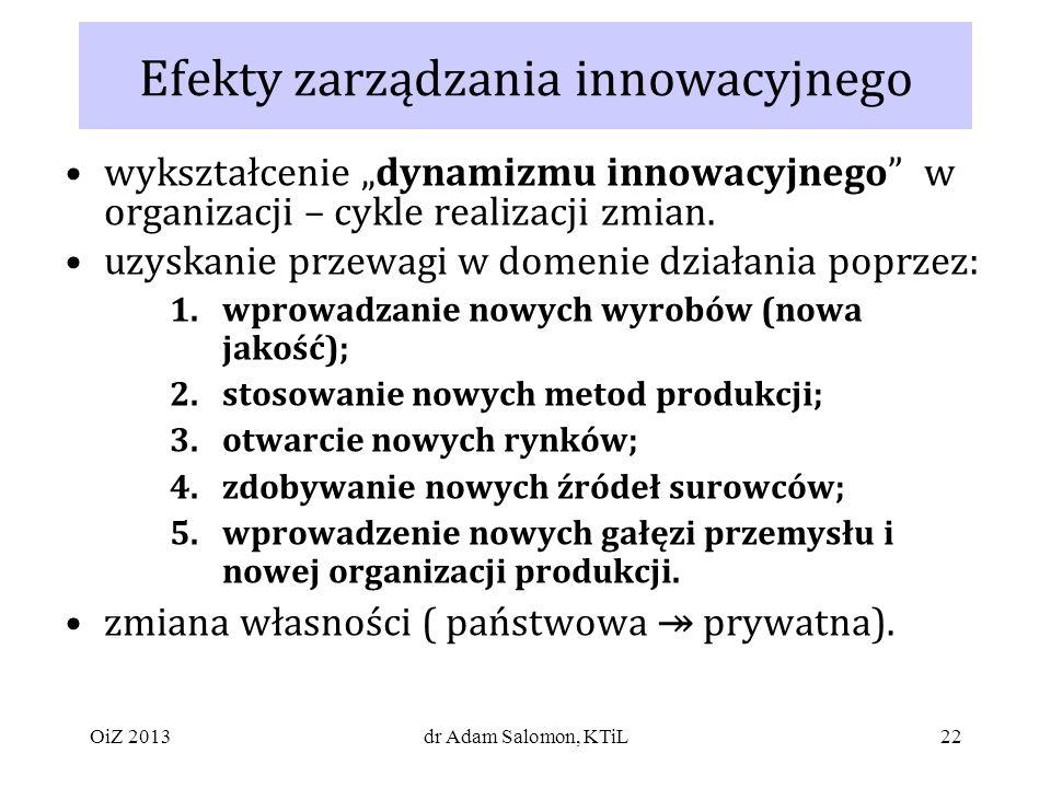 22 Efekty zarządzania innowacyjnego wykształcenie dynamizmu innowacyjnego w organizacji – cykle realizacji zmian.
