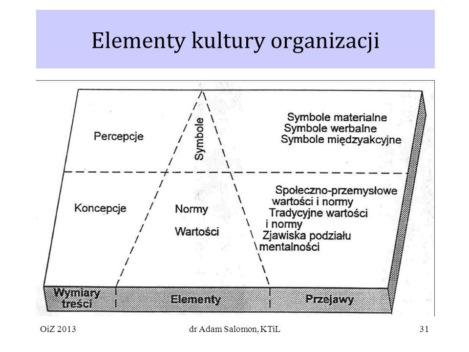 31 Elementy kultury organizacji dr Adam Salomon, KTiLOiZ 2013