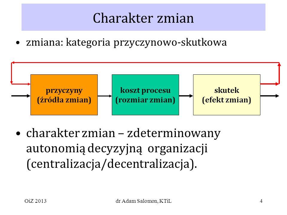 4 Charakter zmian zmiana: kategoria przyczynowo-skutkowa charakter zmian – zdeterminowany autonomią decyzyjną organizacji (centralizacja/decentralizacja).