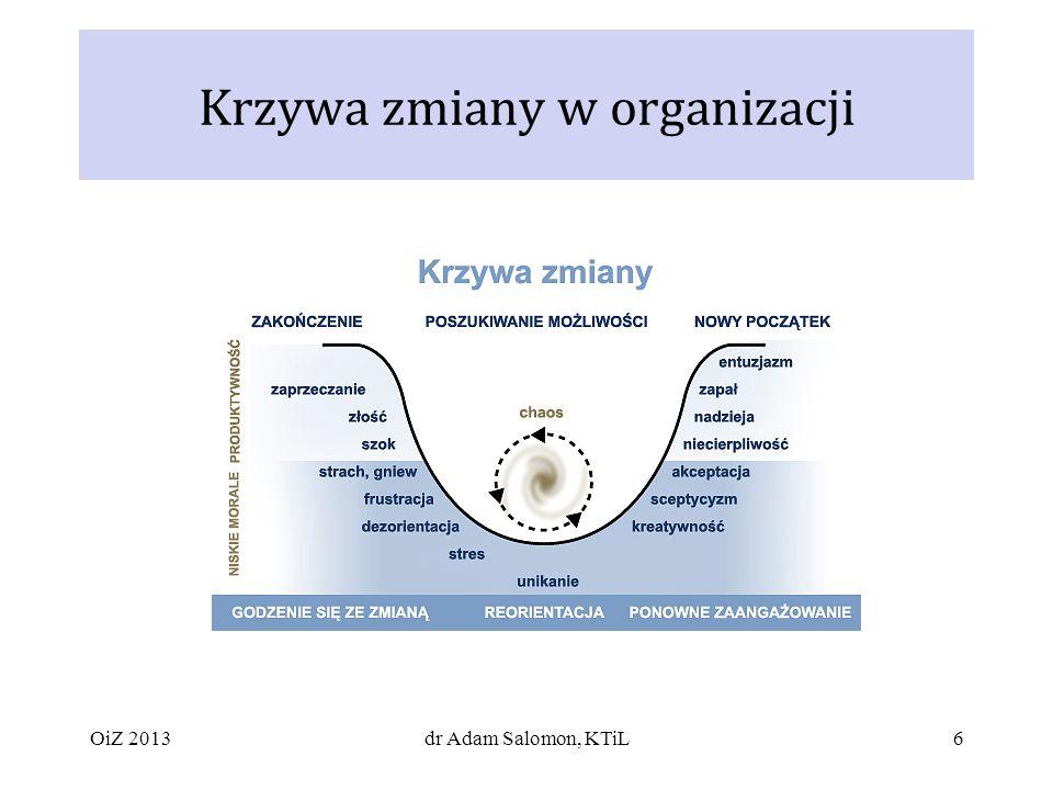 6 Krzywa zmiany w organizacji dr Adam Salomon, KTiLOiZ 2013
