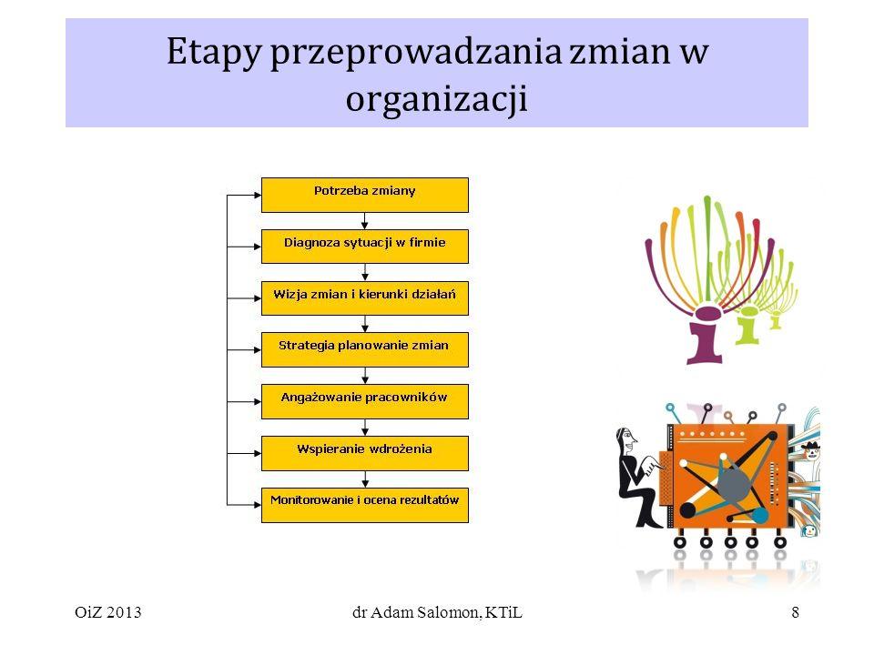 8 Etapy przeprowadzania zmian w organizacji dr Adam Salomon, KTiLOiZ 2013