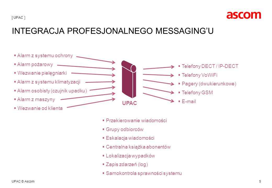 UPAC © Ascom5 INTEGRACJA PROFESJONALNEGO MESSAGINGU [ UPAC ] Alarm z systemu ochrony Alarm pożarowy Wezwanie pielęgniarki Alarm z systemu klimatyzacji Alarm osobisty (czujnik upadku) Alarm z maszyny Wezwanie od klienta Telefony DECT / IP-DECT Telefony VoWiFi Pagery (dwukierunkowe) Telefony GSM E-mail Przekierowanie wiadomości Grupy odbiorców Eskalacja wiadomości Centralna książka abonentów Lokalizacja wypadków Zapis zdarzeń (log) Samokontrola sprawności systemu UPAC