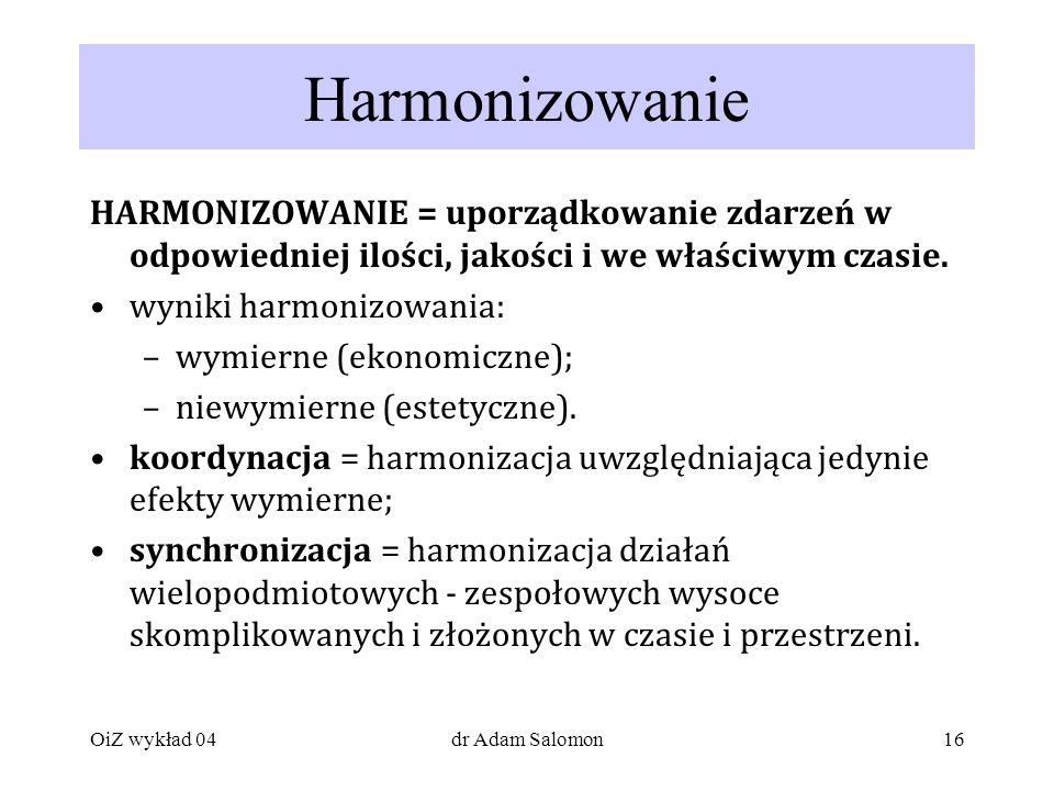 16 Harmonizowanie HARMONIZOWANIE = uporządkowanie zdarzeń w odpowiedniej ilości, jakości i we właściwym czasie.