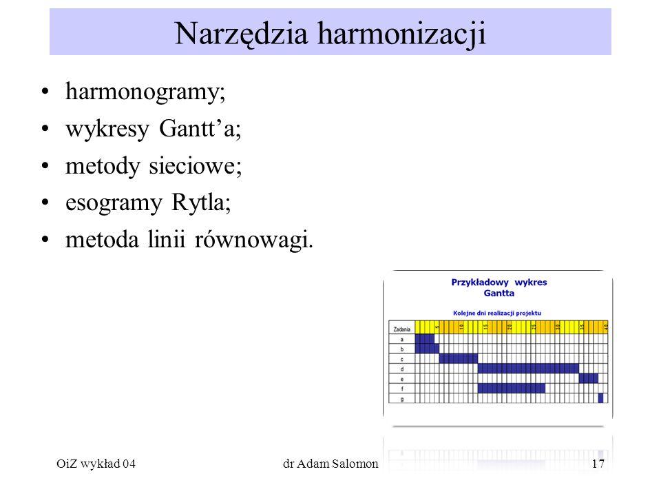 17 Narzędzia harmonizacji harmonogramy; wykresy Gantta; metody sieciowe; esogramy Rytla; metoda linii równowagi.