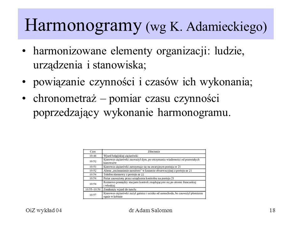 18 Harmonogramy (wg K.