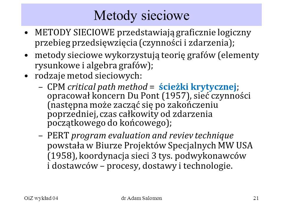 21 Metody sieciowe METODY SIECIOWE przedstawiają graficznie logiczny przebieg przedsięwzięcia (czynności i zdarzenia); metody sieciowe wykorzystują teorię grafów (elementy rysunkowe i algebra grafów); rodzaje metod sieciowych: –CPM critical path method = ścieżki krytycznej; opracował koncern Du Pont (1957), sieć czynności (następna może zacząć się po zakończeniu poprzedniej, czas całkowity od zdarzenia początkowego do końcowego); –PERT program evaluation and reviev technique powstała w Biurze Projektów Specjalnych MW USA (1958), koordynacja sieci 3 tys.