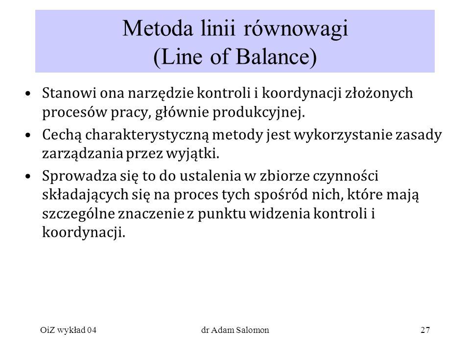 27 Metoda linii równowagi (Line of Balance) Stanowi ona narzędzie kontroli i koordynacji złożonych procesów pracy, głównie produkcyjnej.