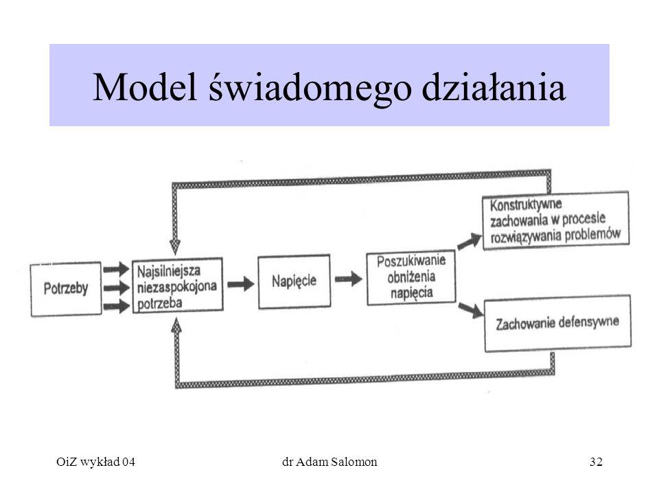 32 Model świadomego działania OiZ wykład 04dr Adam Salomon