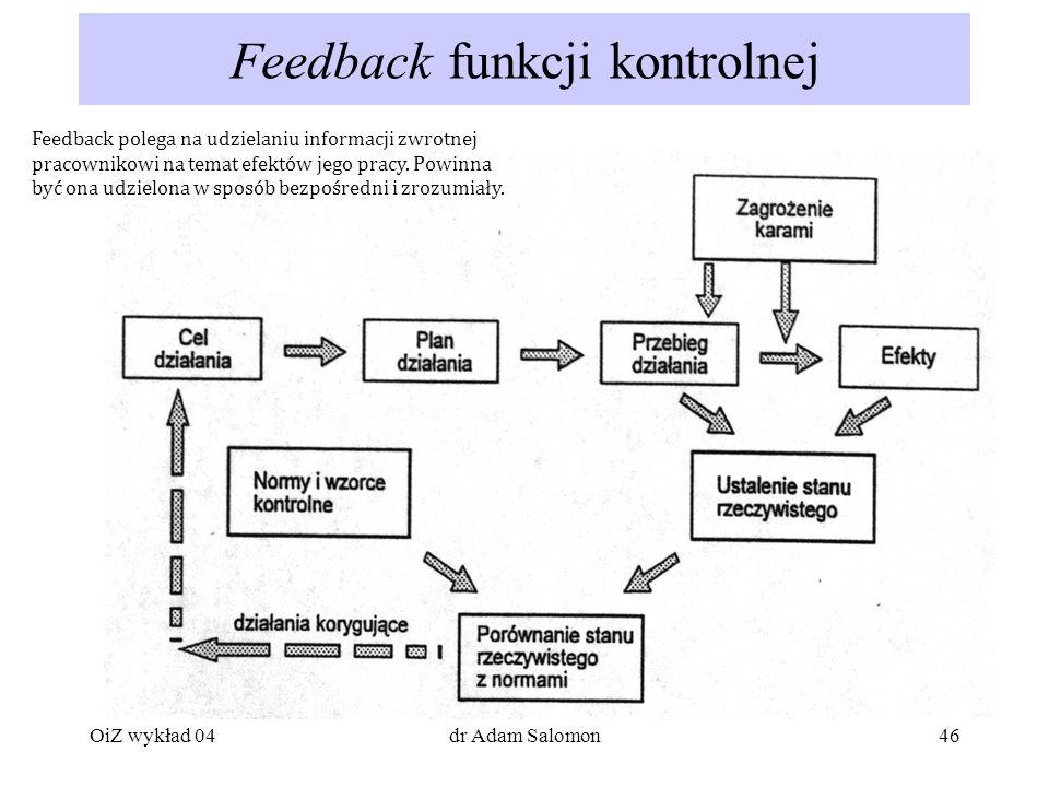 46 Feedback funkcji kontrolnej OiZ wykład 04dr Adam Salomon Feedback polega na udzielaniu informacji zwrotnej pracownikowi na temat efektów jego pracy.