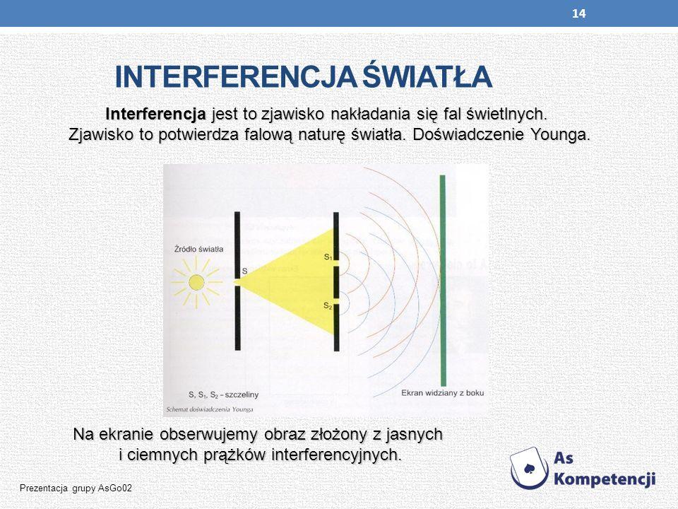 14 INTERFERENCJA ŚWIATŁA Prezentacja grupy AsGo02 Interferencja jest to zjawisko nakładania się fal świetlnych. Zjawisko to potwierdza falową naturę ś